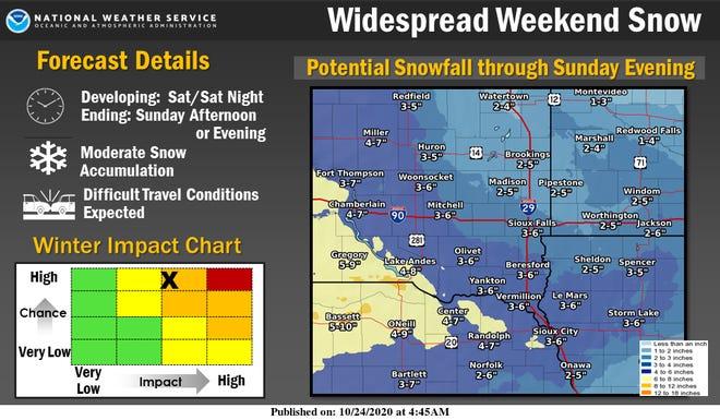 Widespread weekend snow