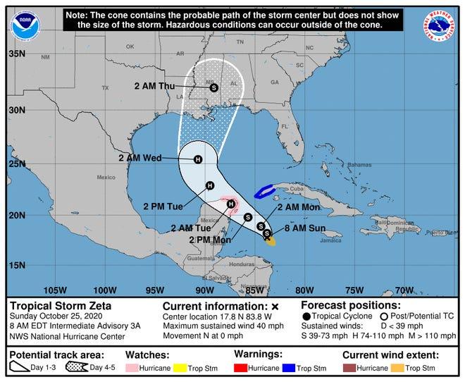 Tropical Storm Zeta Ea794430-5628-45d5-868f-fcfe03e19012-8989898