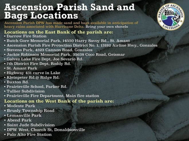 Ascension Parish announces availability of sand and bags ahead of Hurricane Zeta.
