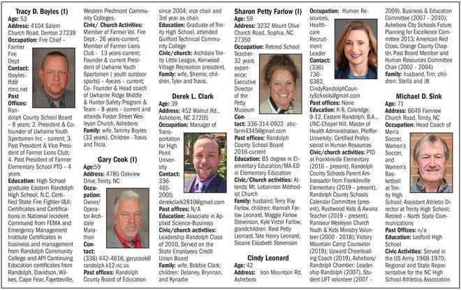 school board bios