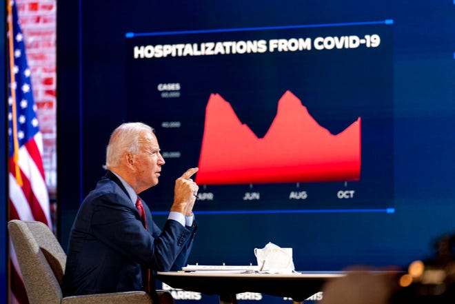 Democratic presidential candidate former Vice President Joe Biden speaks during a virtual public health briefing at The Queen theater in Wilmington, Del., Wednesday, Oct. 28, 2020.
