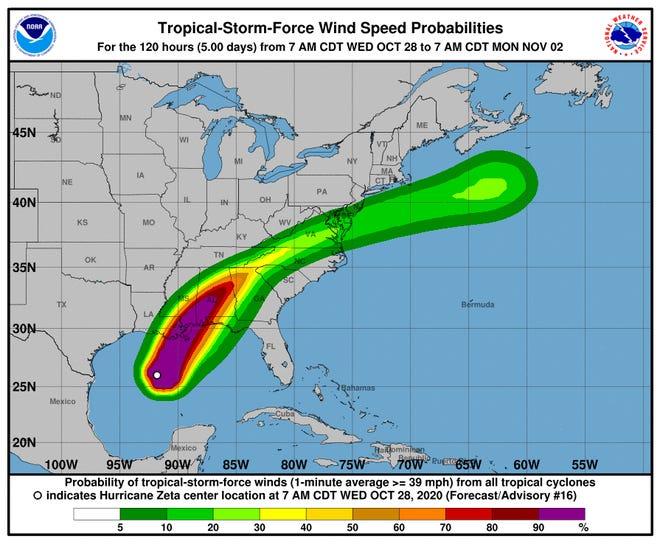 Hurricane Zeta winds