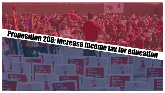 Proposition 208 would raise income taxes for higher earners for education.