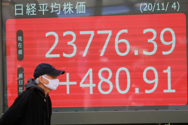 A man walks by an electronic stock board of a securities firm in Tokyo, Wednesday, Nov. 4, 2020. (AP Photo/Koji Sasahara)