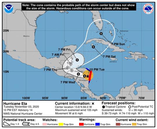 Hurricane Eta's projected path is until 10 p.m. Tuesday, November 3, 2020.