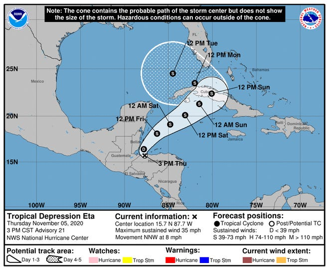 Eta forecast track through Tuesday.