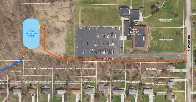 This map shows where a new detention pond will be built to alleviate flooding problems near Our Lady of Guadalupe Church. The pond is behind the church. The red line from the pond to Shepard Road indicates the route of a stormwater pipe.