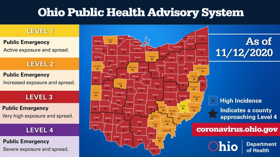 Ohio Covid 19 Map Most Counties Are Red Two At Risk Of Turning Purple