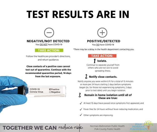 Test results info