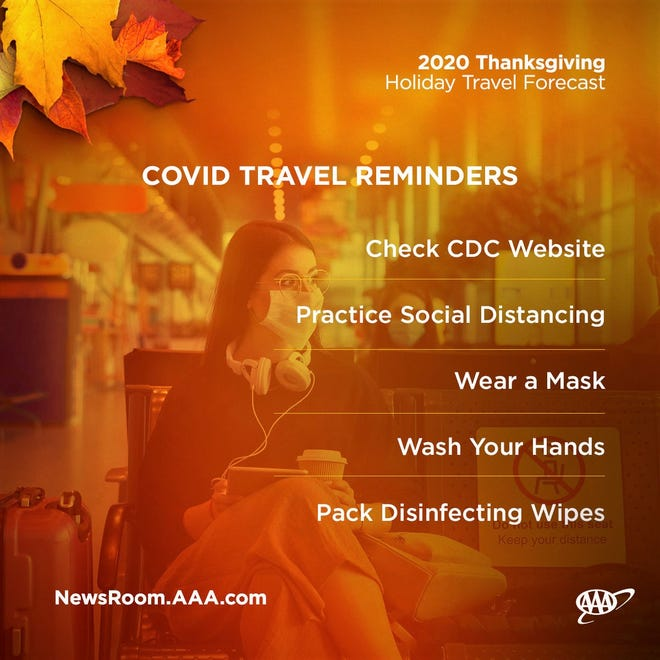 AAA advises Thanksgiving travelers to be extra careful this year because of the COVID-19 pandemic.