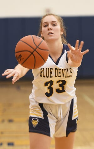 Tallmadge sophomore Maya Dexter passes to a teammate during a game last season.