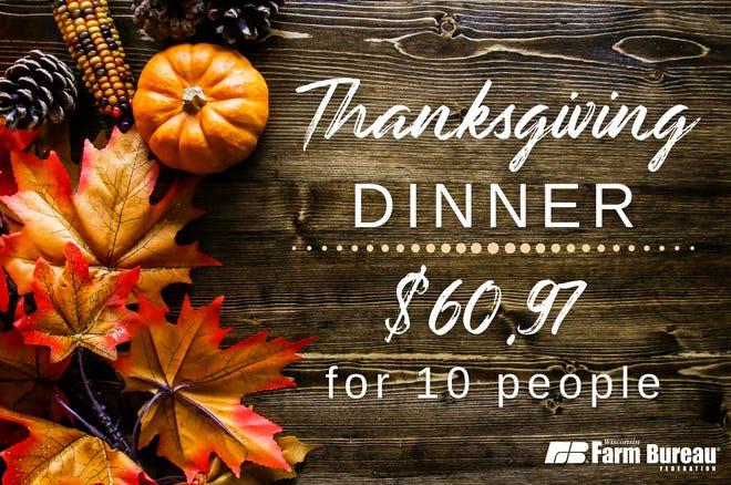 Annual Thanksgiving Dinner marketbasket survey.
