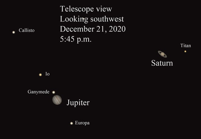 "This screen shot from the computer planetarium program ""Stellarium"" shows the view through a telescope on Dec. 21, 2020, when planets Jupiter and Saturn appear in close proximity to one another in the southwestern evening sky. The two planets haven't appeared this close together since the 1600s. Also visible in a telescope view are Jupiter's four largest moons Io, Europa, Ganymede and Callisto and Saturn's large moon Titan. Illustration Stellarium and Johnny Horne  for the Fayetteville Observer"