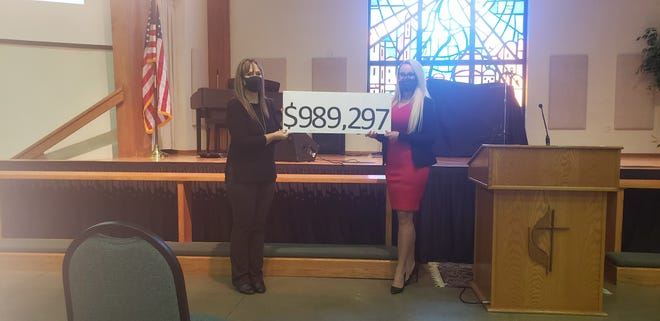 United Way of South Central Oklahoma Executive Director Daela Echols and Drive Chair Elect Jessica Kindt announce that $989,297 was raised during the 2020 fundraising campaign. The   organization surpassed their fundraising goal by over $100,000.
