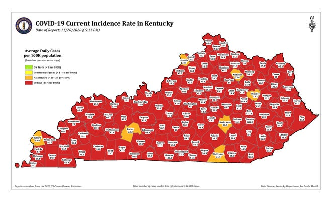 """This color-coded map from the Kentucky Department for Public Health shows the incidence rate of COVID-19 in every Kentucky county as of November 20. Henderson, Union and Webster counties are all in the """"red"""" or critical level — as is most of the state."""