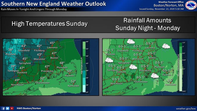 National Weather Service weather forecast for Sunday, Nov. 22