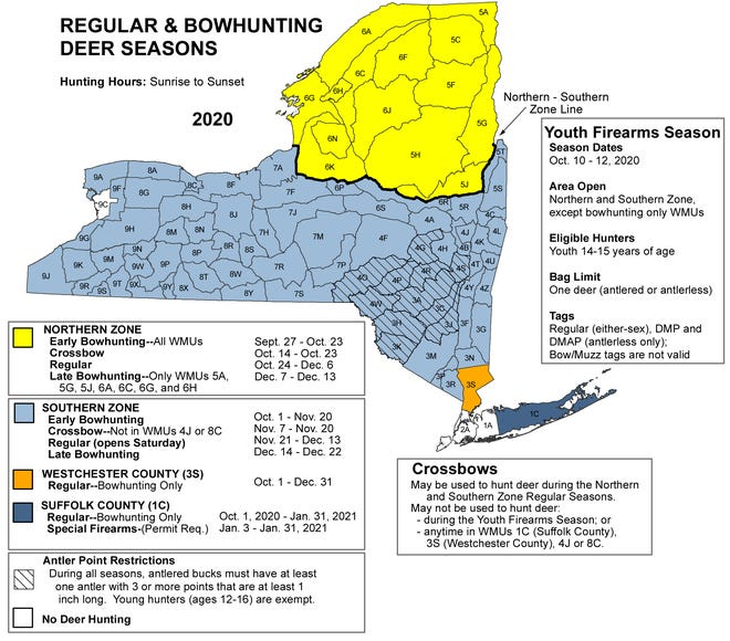 Regular & bowhunting deer seasons.