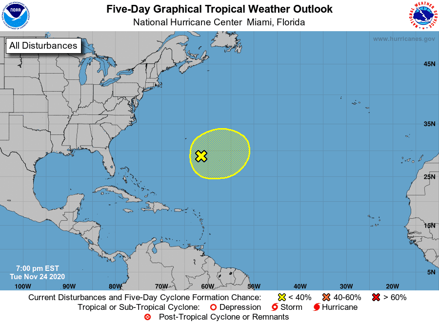 Tropics watch Nov. 24: NHC watching system of low pressure south of Bermuda
