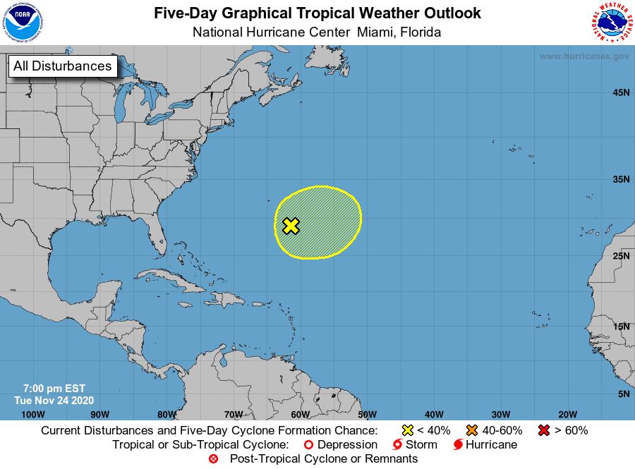 Tropics watch Nov. 24: NHC watching system of low pressure south of Bermuda