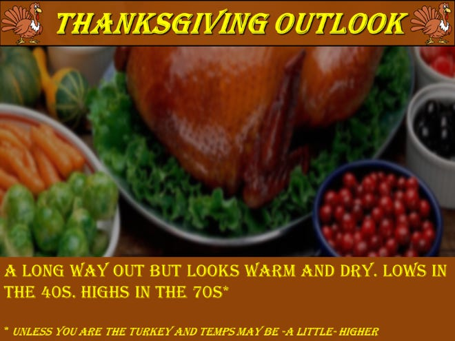 2020 Thanksgiving weather outlook from the National Weather Service.