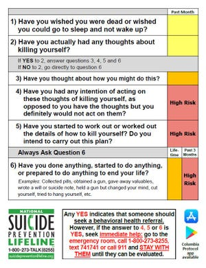 The Columbia-Suicide Severity Risk Scale is being used to evaluate teens suffering with mental health issues who may be suicidal. It's a protocol that's being adapted nationally to assess adults as well as teens and get them into care more quickly.