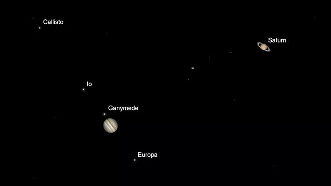 Don't miss your chance to see Jupiter and Saturn in their closest encounter since 1623. Check out the southwest sky about an hour after sunset on Dec. 21.
