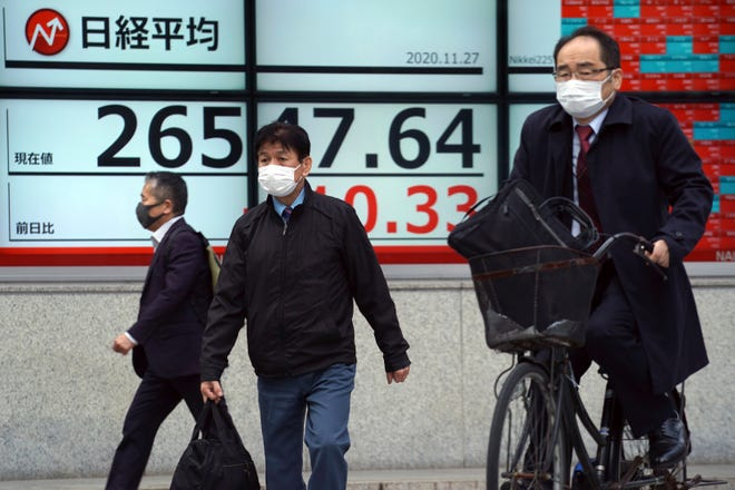 People wearing protective face masks to help curb the spread of the coronavirus move past an electronic stock board showing Japan's Nikkei 225 index at a securities firm Friday, Nov. 27, 2020, in Tokyo.