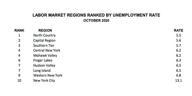 — New York State Dept. of Labor graphic