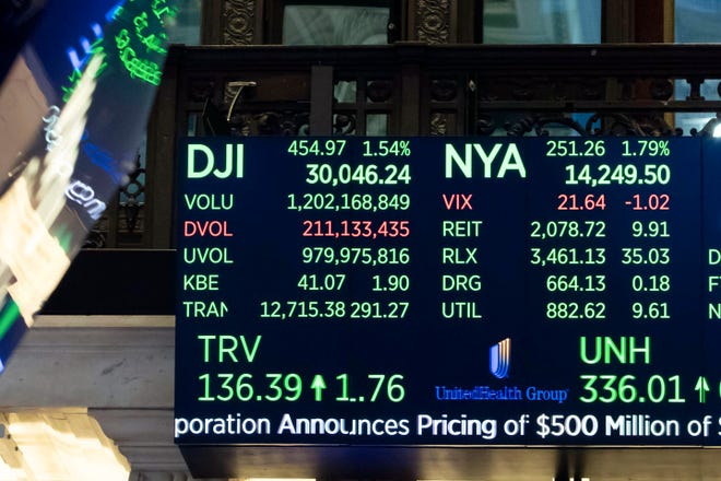 In this photo provided by the New York Stock Exchange, a board above the trading floor shows the closing number for the Dow Jones Industrial Average on Nov. 24. The DJIA closed above 30,000 points for the first time as progress in the development of coronavirus vaccines and news that the transition of power in the U.S. to President-elect Joe Biden will finally begin kept investors in a buying mood.