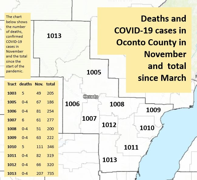 Deaths and COVID-19 cases in Oconto County as of Nov. 30, according to Wisconsin Department of Health Services figures.