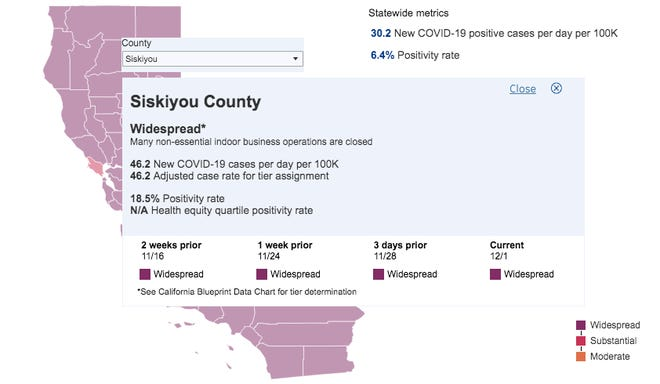 A screenshot from California's Blueprint for a Safer Economy map from Dec. 2, 2020.
