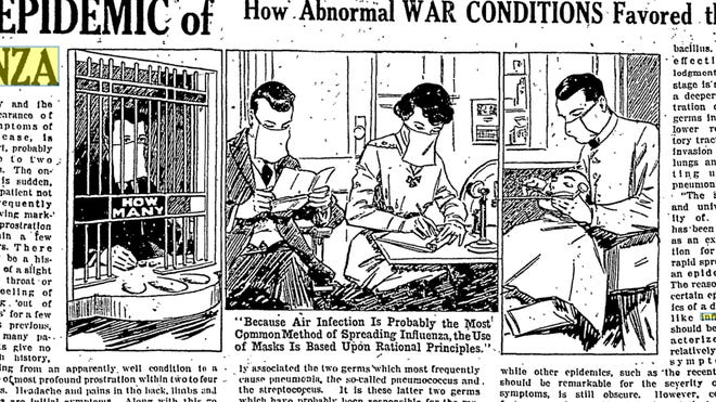 From an edition of the Milwaukee Sentinel in December 1918: Masks were strongly recommended then, too.