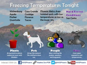Freezing temperatures are anticipated for low desert areas across Arizona on Thursday night, Dec. 3, 2020, according to the National Weather Service.