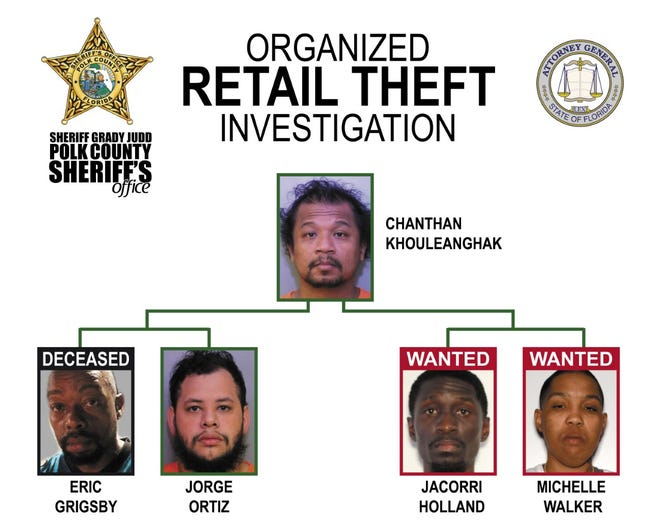 Suspects connected to an organized theft ring.