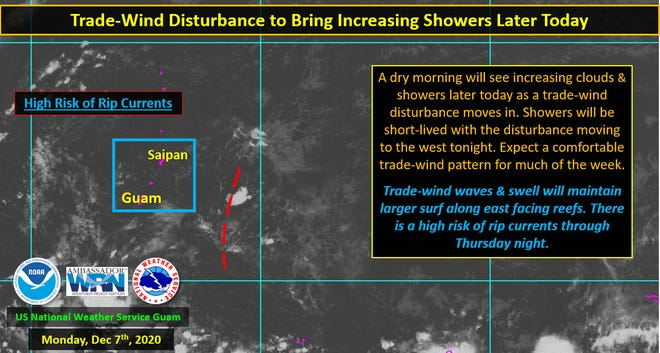 A trade-wind disturbance will bring showers later today.