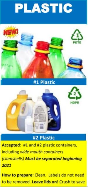 No. 2 (thick and sturdy) plastics are highly sought-after recyclable materials and easily turned into new products.