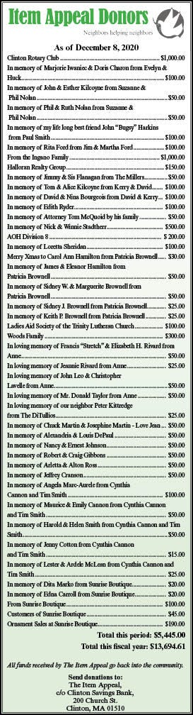 Donors to the Item Appeal