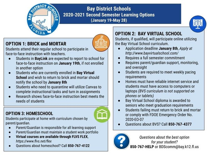 Attendance options are listed for students preparing for a second semester in Bay District Schools.