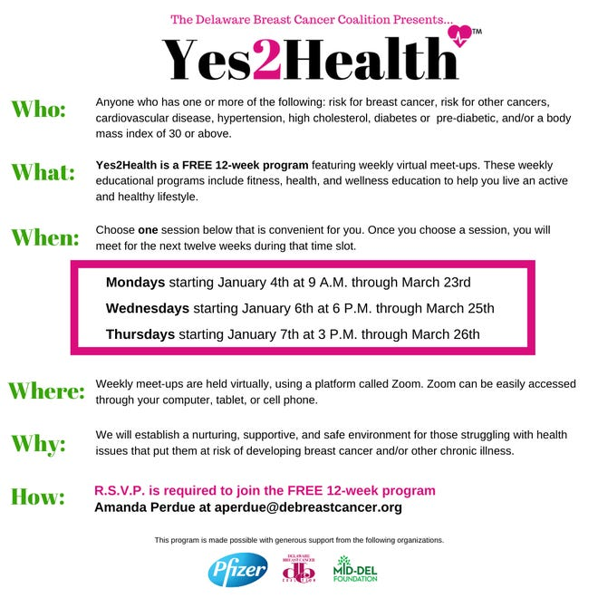 The Delaware Breast Cancer Coalition's Yes2Health classes start the week of Jan. 4, 2021, and will continue for 12 weeks into the end of March.