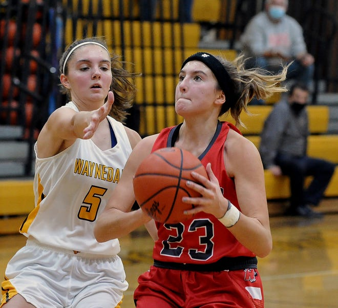 Norwayne's Caitlyn DeMassimo is averaging 15.3 points, 7.0 rebounds and 6.2 assists per game this season.