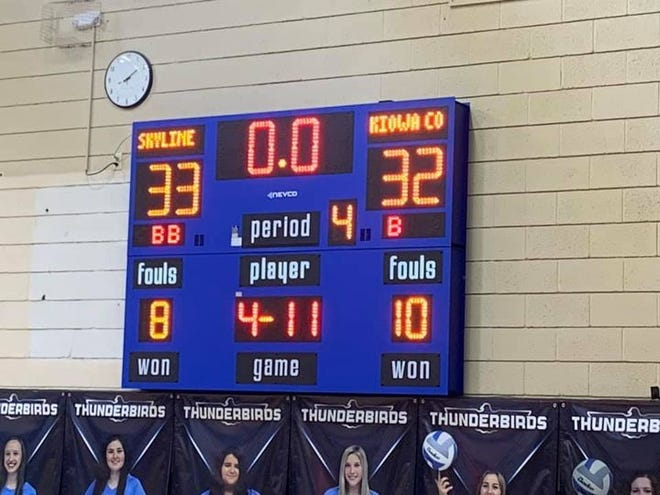 Skyline High School girls basketball team found a way to win by 1 despite having only six players, minus three usual starters.