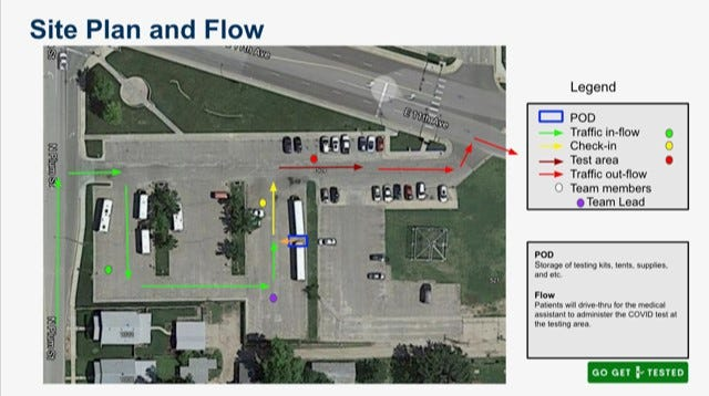 A new COVID-19 testing site will open Friday in the Cosmosphere parking lot. The public is asked to enter off of Plum Street.