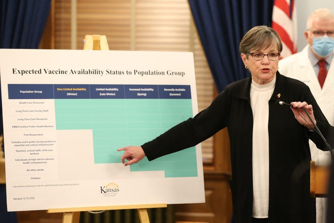 Gov. Laura Kelly points to a chart explaining the expected vaccine availability status when asked about when certain people will be able to receive a COVID-19 vaccine during a news briefing at the Statehouse. Kelly recently announced a new back-to-school vaccination plan.