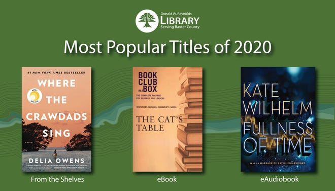 'Where the Crawdads Sing,' 'The Cat's Table,' and 'The Fullness of Time' were all very popular with Baxter County Library readers this year. Each book was the most-read publication in the printed copy, eBook and eAudiobook categories, respectively.