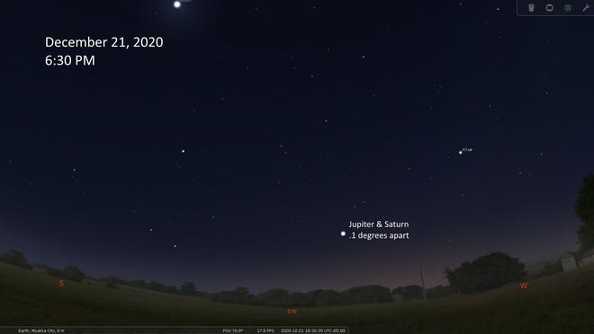The Great Conjunction on Dec. 21 of Saturn and Jupiter
