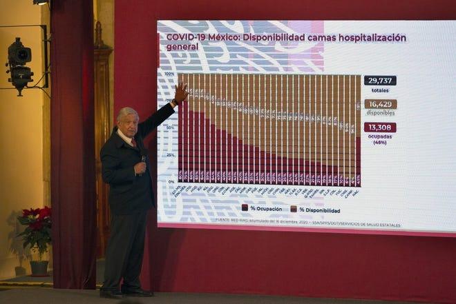 El presidente mexicano Andrés Manuel López Obrador señala un gráfico que muestra los porcentajes de camas de hospital disponibles, estado por estado.