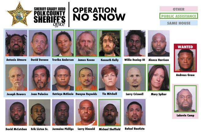 The suspects arrested and wanted in Operation No Snow.