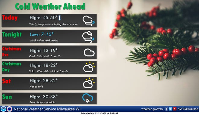 Colder weather is on the way for southern Wisconsin for the Christmas holiday.