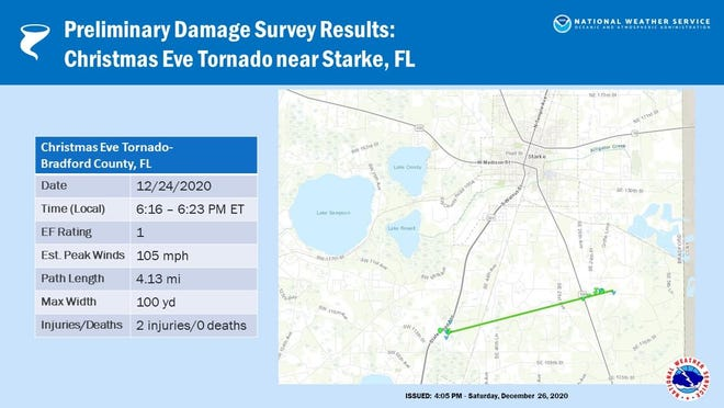 A graphic shows the path and important statistics related to a tornado that touched down in Starke, Fla. on Dec. 24, 2020. [National Weather Service]