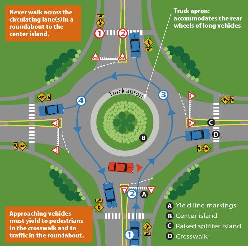 How to navigate a roundabout.